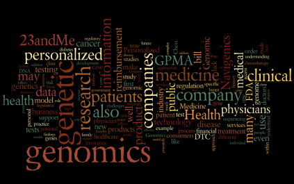 thesis wordcloud
